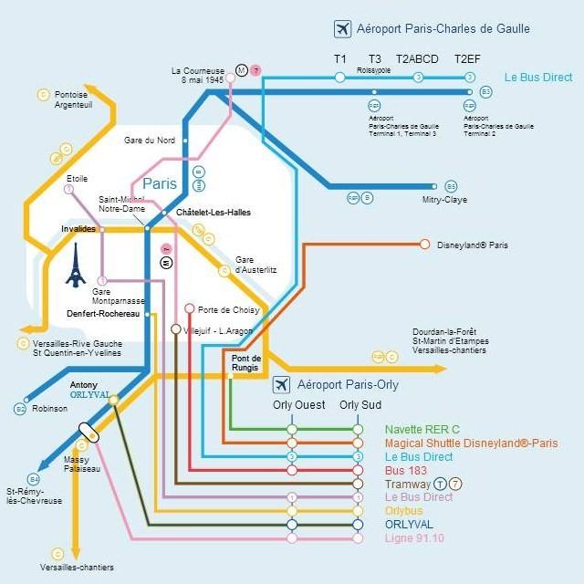 Mapa transporte a Orly